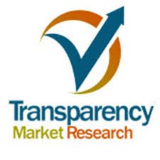 transparency market research - IoT Billing Solutions - JeraSoft